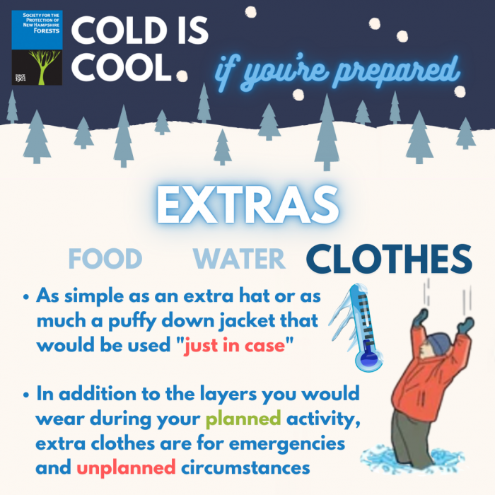A graphic of extra clothes.
